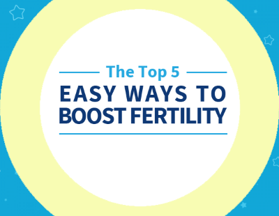 Top Fertility Tips